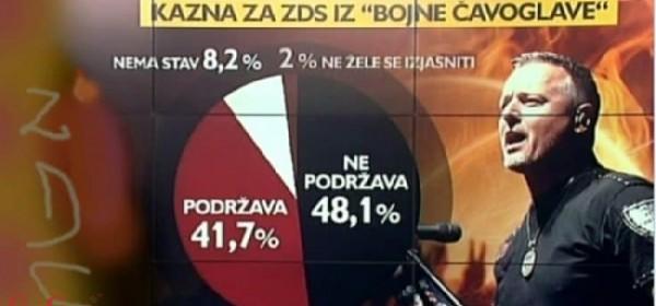 Usprkos sve medijske hajke, građani nisu za zabranu Bojne Čavoglave i u njoj pozdrava ZDS