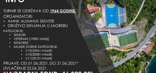 Otvorene prijave za MNT Tenis Senj 2021