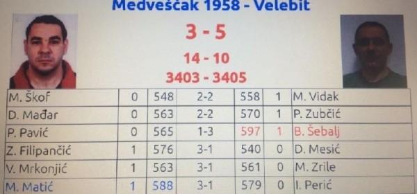 K.K.MEDVEŠČAK – K.K.VELEBIT 3 -5